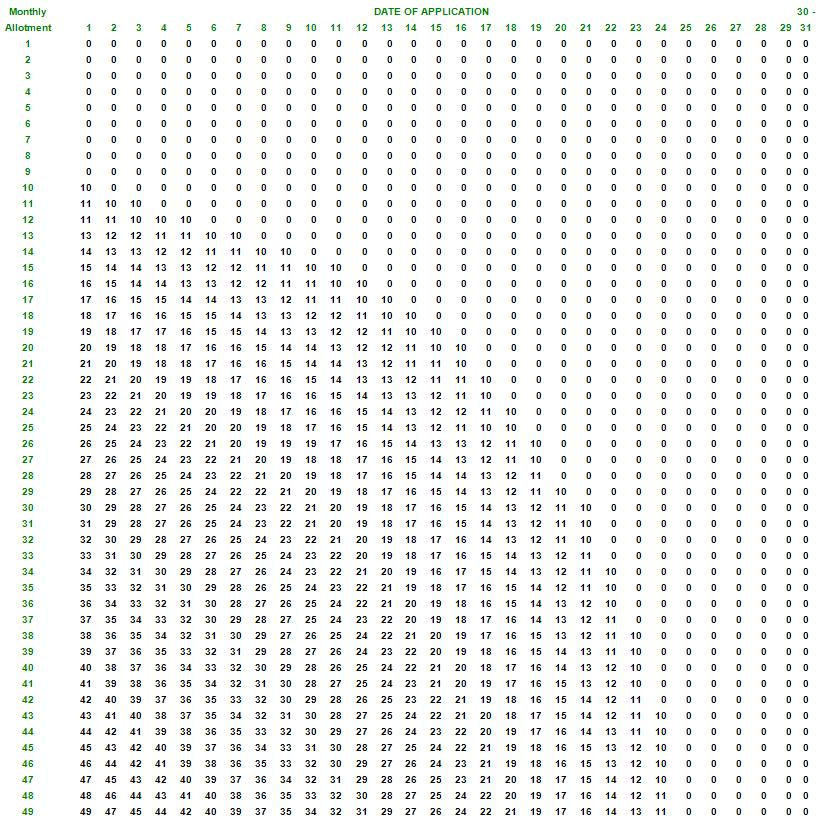 Multiplication Chart To 1000 Ibovnathandedecker