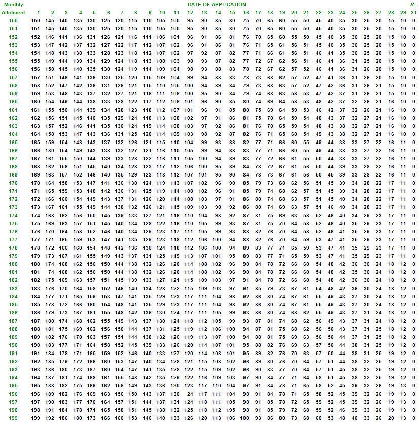 Pin multiplication chart 100x100 printable on pinterest for 100x100 multiplication table printable